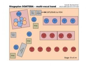 soateba_stageplan